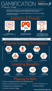 Gamification (game hóa) và ứng dụng trong việc học